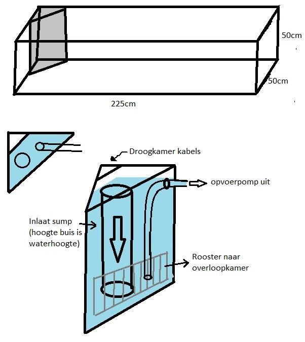 idee overloopkamer.jpg