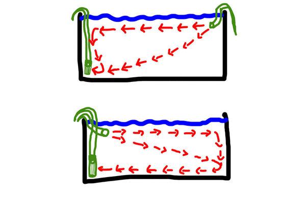 water-circulatie.jpg